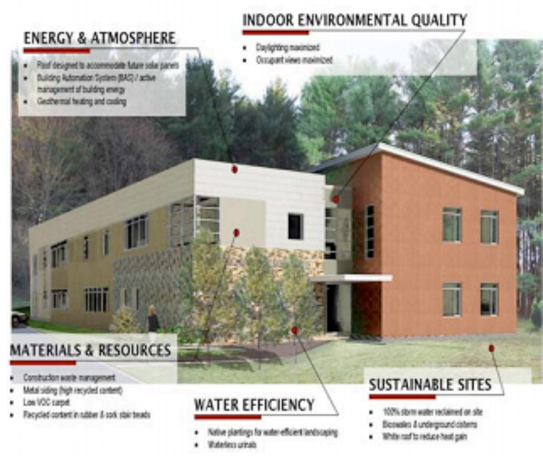 Commercial Residential Construction